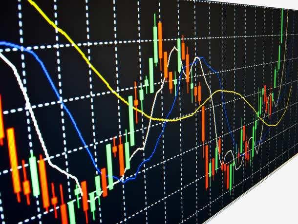 CCI上涨大于220的选股公式