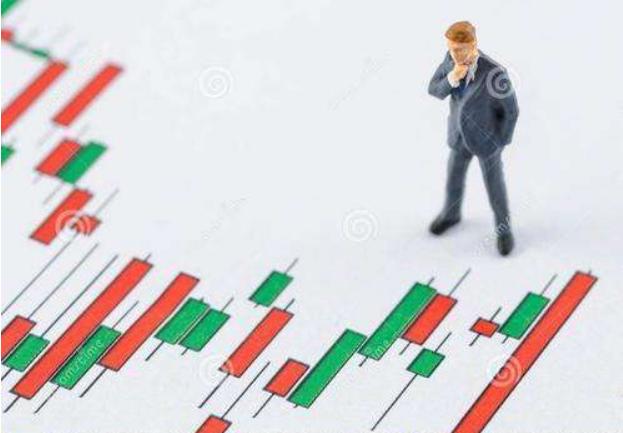 商品路径指标(CCI),买卖信号分析图解!